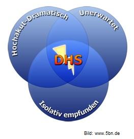 5-biologische-naturgesetze-dhs in Die 5 Biologischen Naturgesetze
